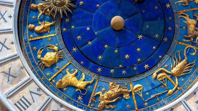 Zodiac signs on wheel